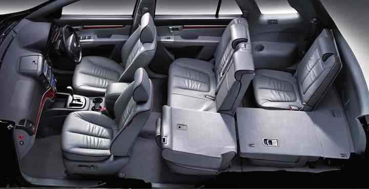 Hyundai Santa Fe - Seating View